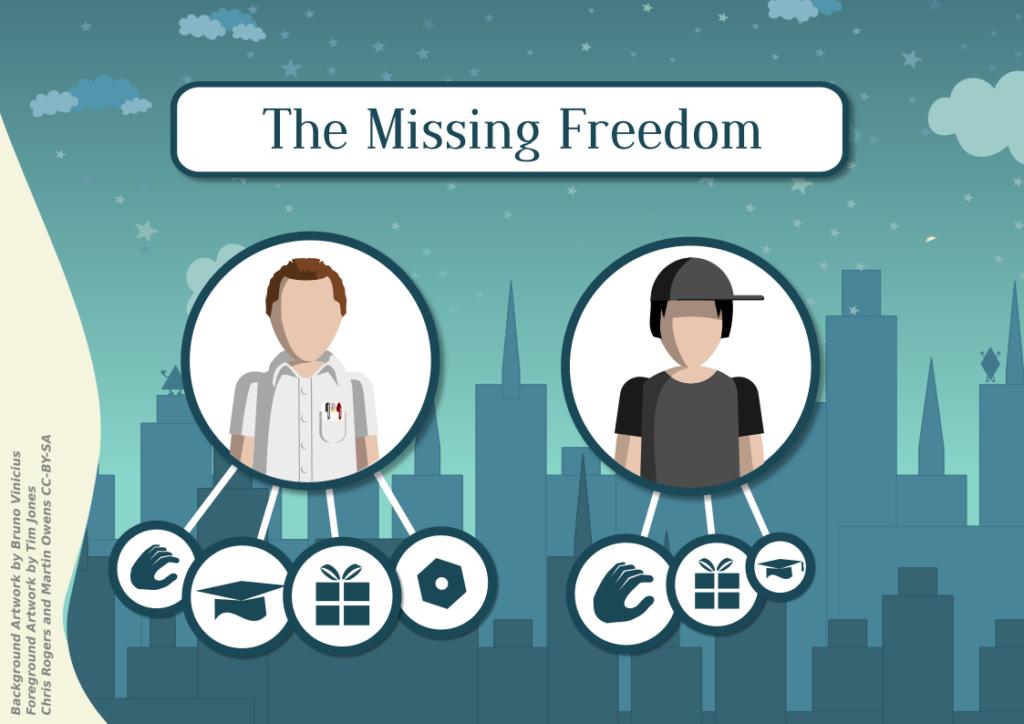 «The Missing Freedom»  Une figure d'un·e développeur·euse avec quatre symboles: une main, une toque d'universitaire, un paquet cadeau, et un écrou. La main est un peu plus petite que les autres symboles. Une  figure d'un·e utilisateur·ice avec trois symboles: la main, le paquet cadeau, et la toque universitaire. La main est plus grosse que le paquet cadeau, lui-même plus gros que la toque universitaire.